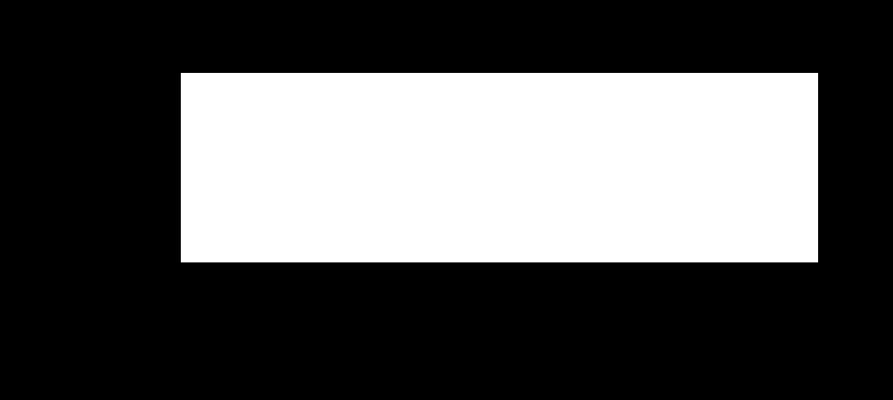 Dartford logo