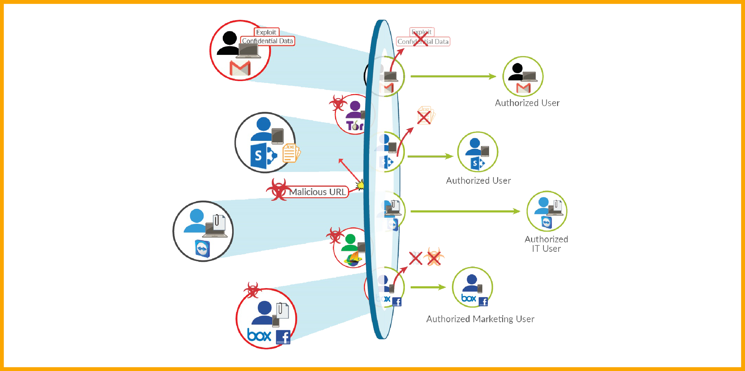 firewall-features-overview-under-control-01-1.png